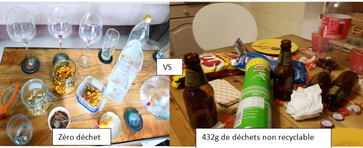 comparatif déchets